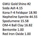 GWU Gold Shino 2