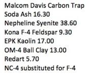 Malcom Davis Carbon Trap