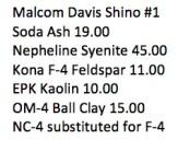 Malcom Davis Shino 1