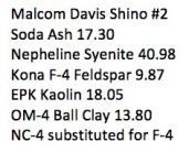 Malcom Davis Shino 2