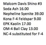 Malcom Davis Shino 3