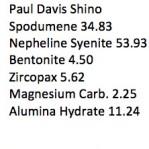 Paul Davis Shino