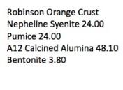 Robinson Orange Crust